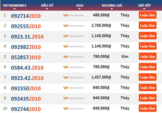 Sim năm sinh Vietnamobile 2010